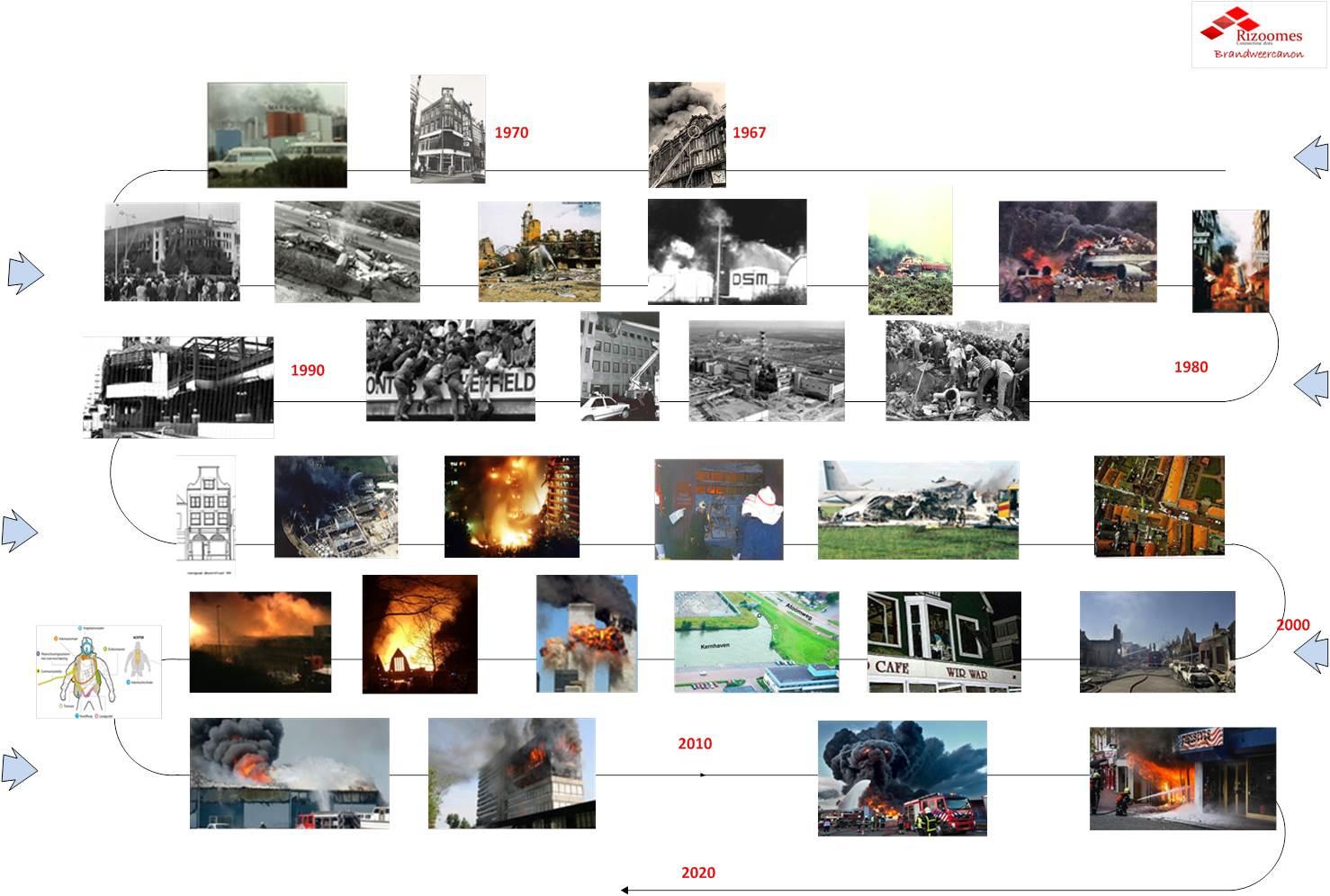 brandweercanon3