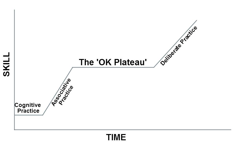 OK Plateau