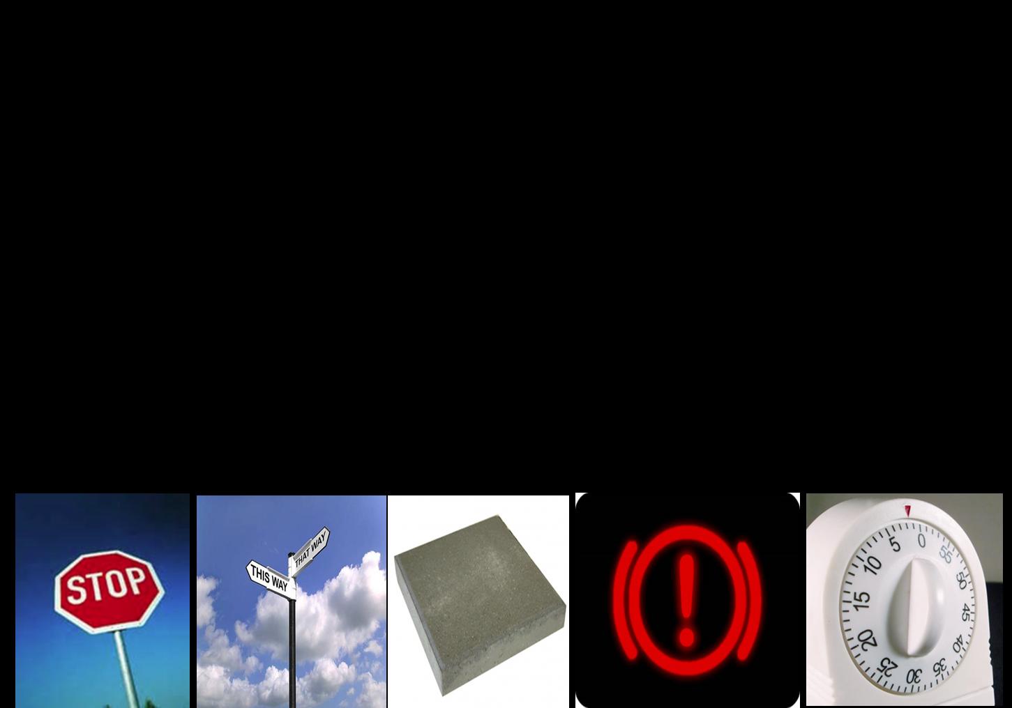 Functies symbolen