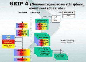 grip4