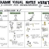 Waarom-Visual-Notes-werkt2