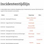 incidententijdlijn-300x270
